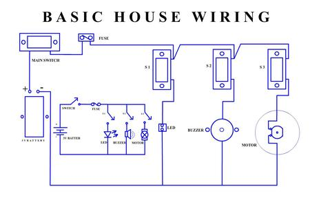 BASIC HOUSE WIRING PROJECT on