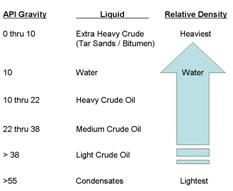 FACTS ABOUT CRUDE OIL