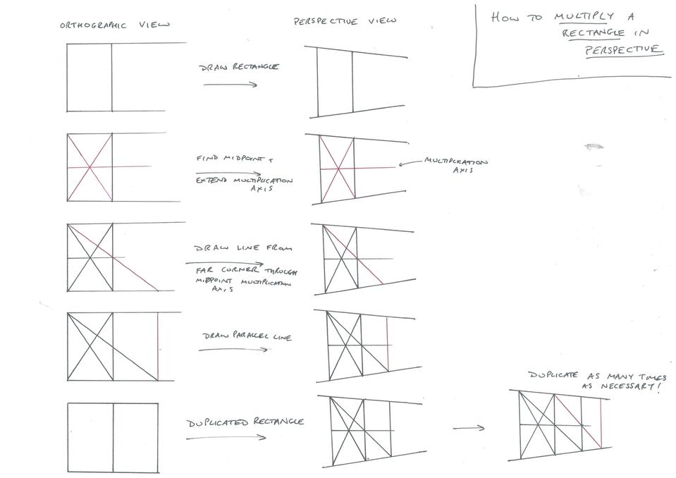 how to draw orthographic view