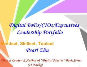 Digital leadership, innovation, mindset