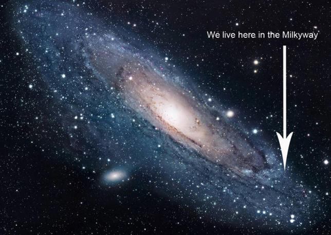 We live in the Milkyway