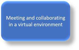 Virtual Meetings and Collaboration