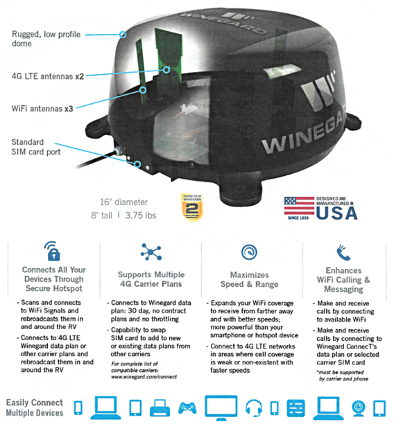 RV Satellite & Entertainment Solutions - 4G LTE WiFi