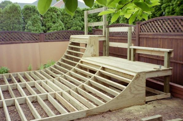 like the idea of a frame only kit but arent seeing the one you want no problem we can build you a frame kit for any ramp
