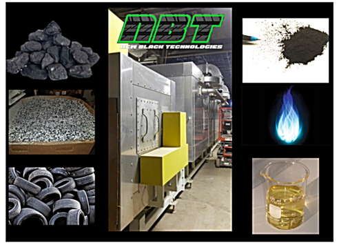 advanced resource recovery new black technologies