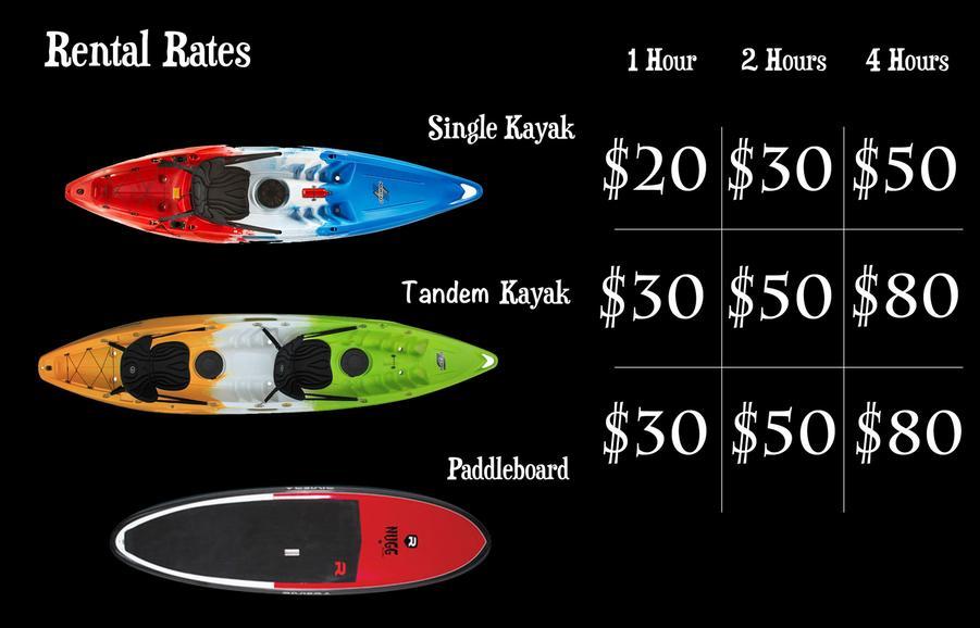 South Beach Kayak