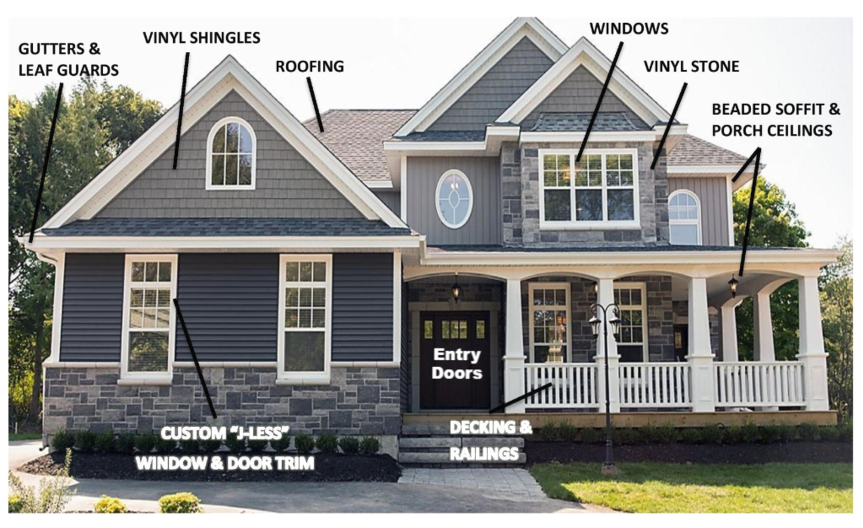 Home for Best vinyl windows reviews