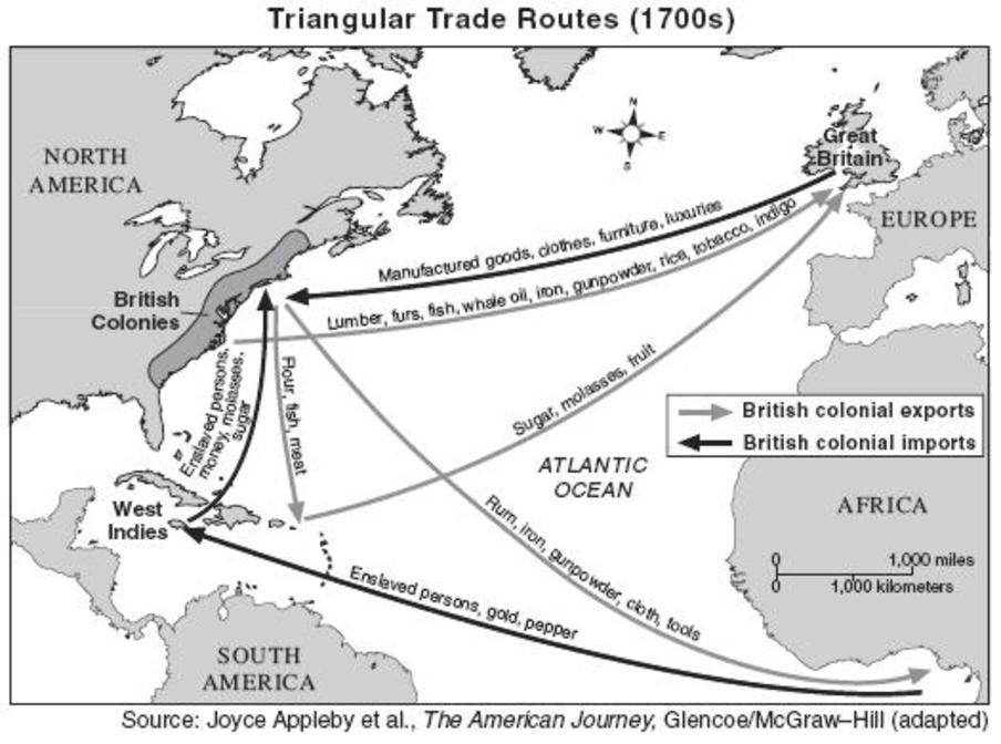 Mercantilism Columbian Exchange And Triangular Trade