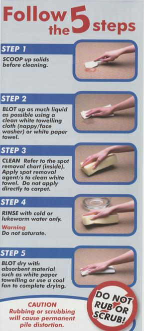 Spot Removal Chart