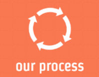Entrepreneurial Solutions: Our Process