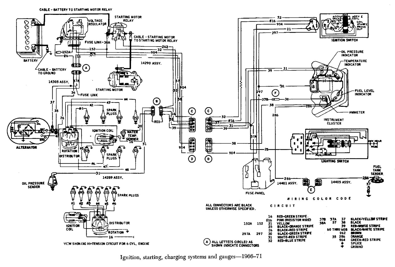 Tech Corner Fender Bronco Wiring Diagram I Found A Vacuum Chart Specifically For Broncos In California