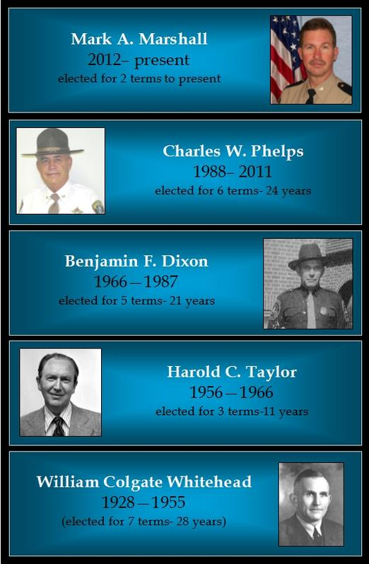 Graphic with photos of last five Sheriff's of Isle of Wight County also listed in text below