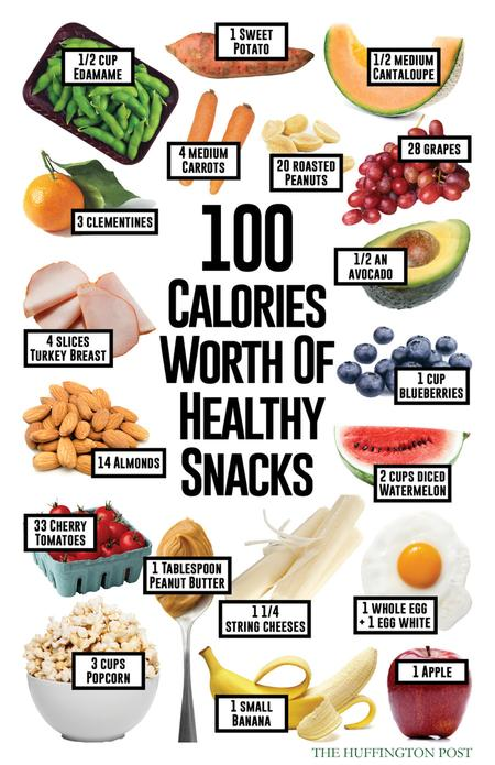 Healthy snacks, lifestyle, transformation