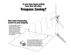 trespass zoning