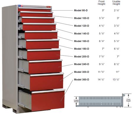 Stor Loc Cabinet Configuration