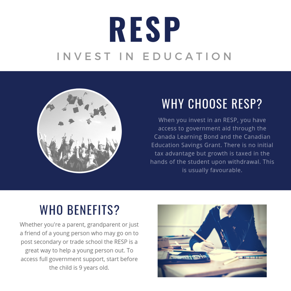 RESP registered education savings plan invest learn osap school, university money debt tax save