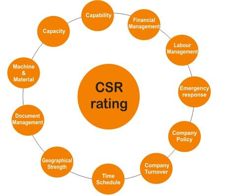 CSR pre approved Civil Contractors