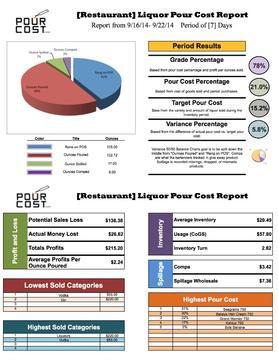 restaurant excel spreadsheets
