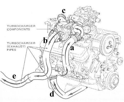 1980 1981 pontiac turbo 4 9 301 v8 firebird trans am formula