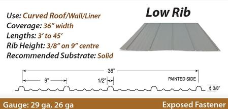 Universal Closures For Roofing Panels 1 2 Quot Foam Closure