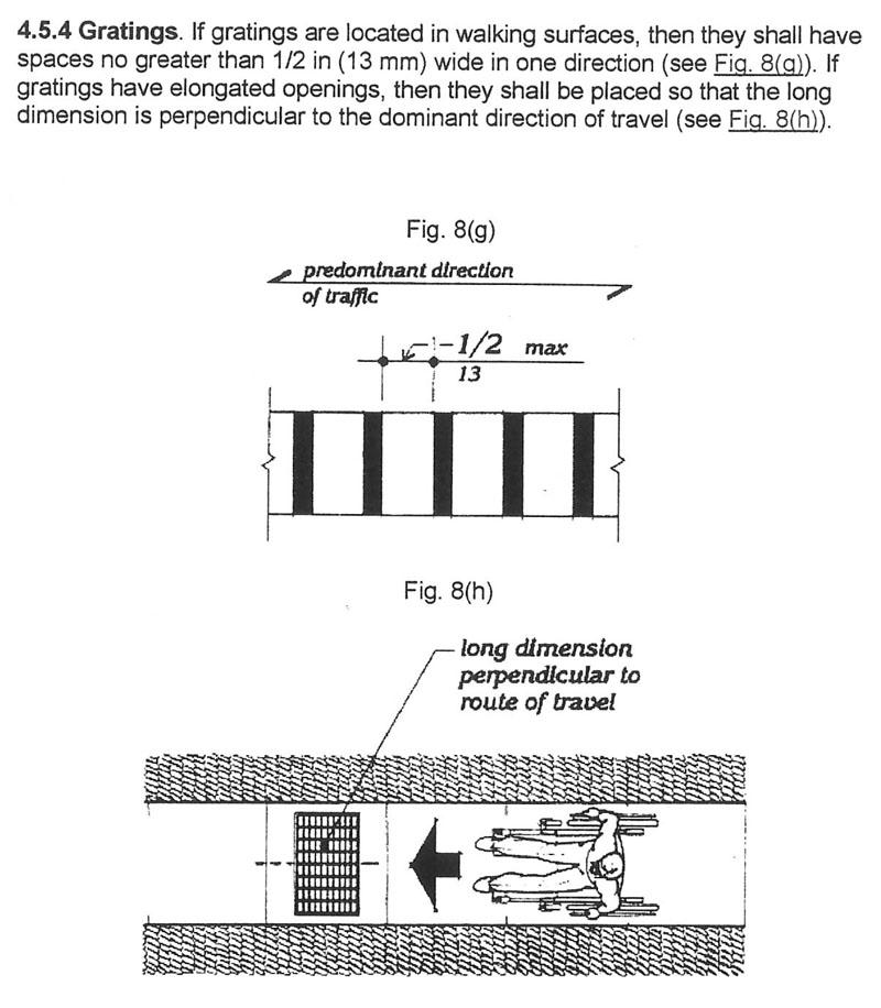 The Anatomy Of Bar Grating