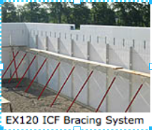 Icf wall brace rentals icf form alignment systems for rent for Superior wall system