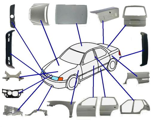 Bloomfield Hills 586 806 2110 Aftermarket Auto Body Parts