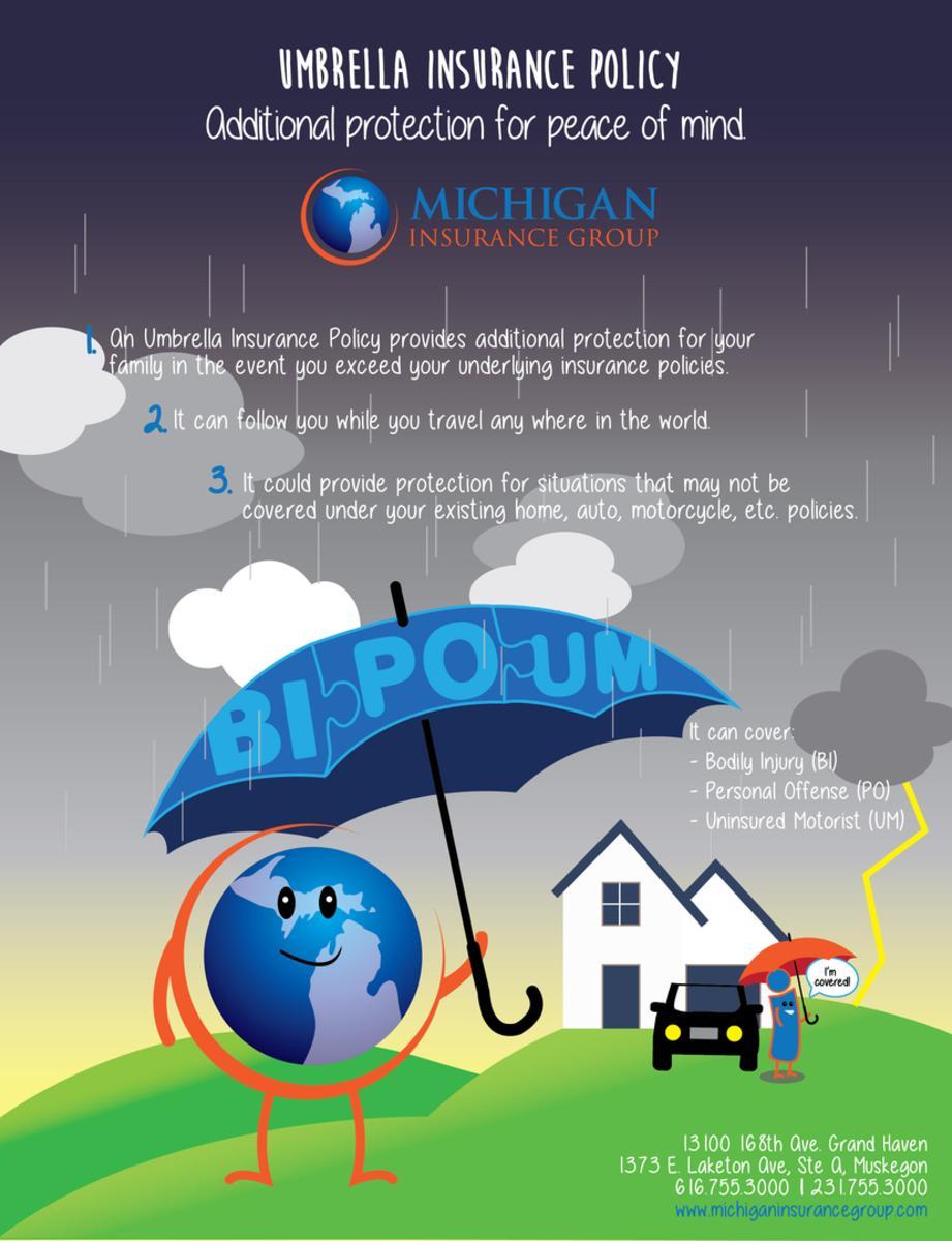 Umbrella Insurance Quote Michigan Insurance Group  Umbrella Insurance Infographic