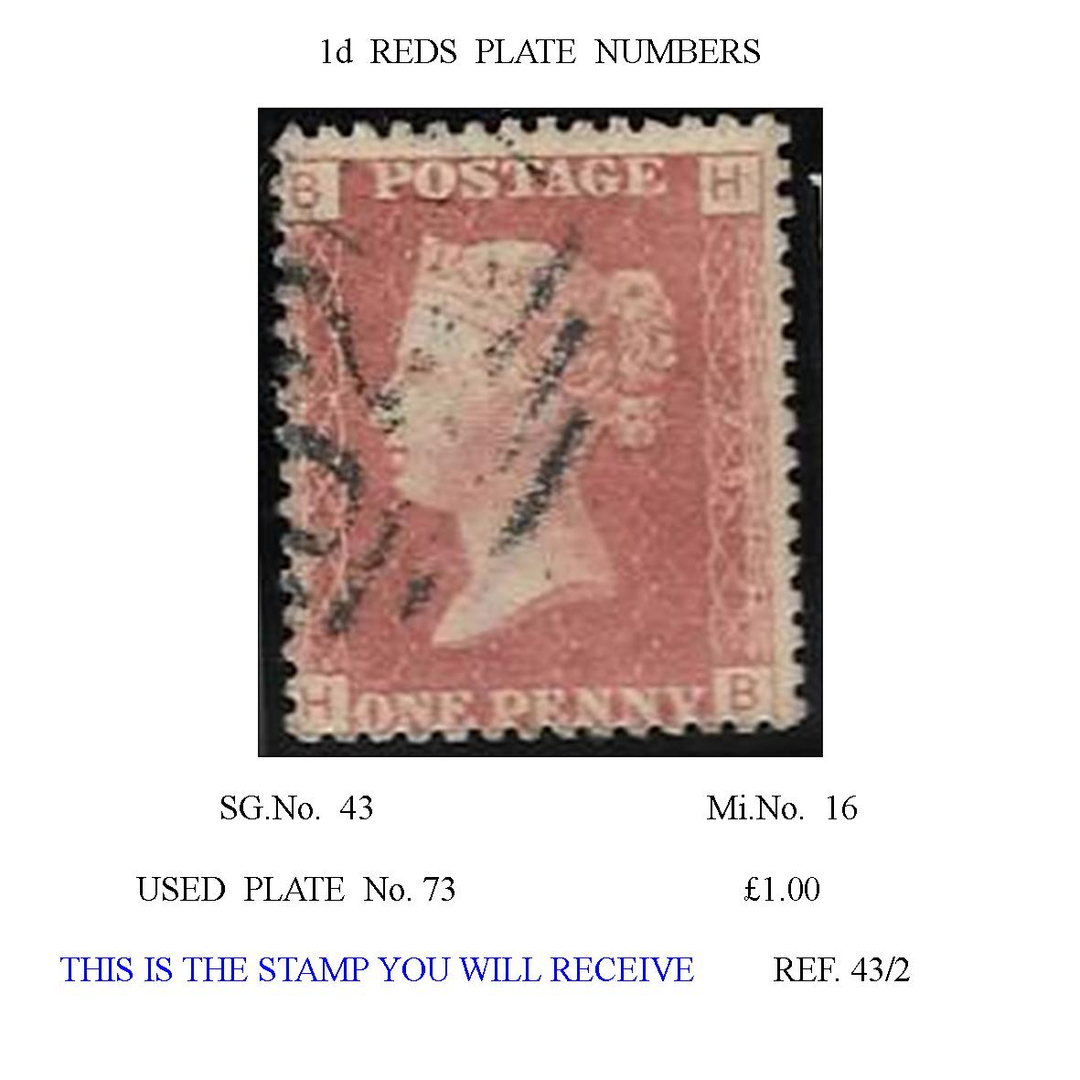 1858 1d PENNY RED PLATE NUMBERS