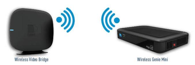 RV Satellite & Entertainment Solutions - HDTV For your RV