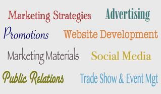 Various marketing strategies