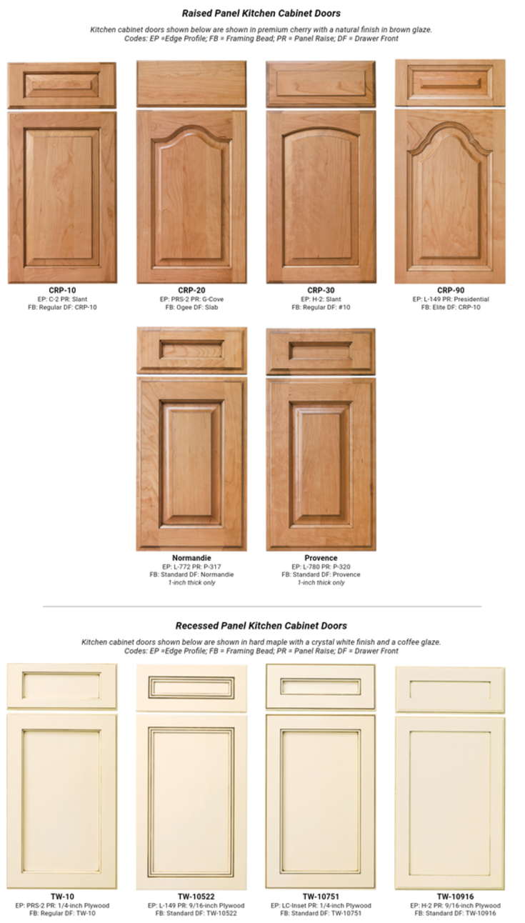 Doors for Kitchen cabinets direct