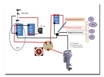 Marine Electrical Systems