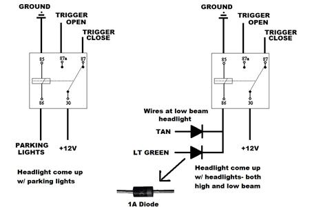 Much brighter head lights grumpys performance garage simply connect trigger wire to parking light and use a relay fandeluxe Image collections
