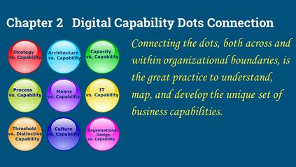 enterprise capability, digital master