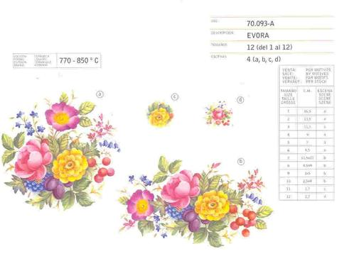 Flower decals for porcelain by Calcodecal