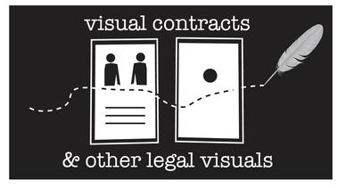 Visual Contracts more info