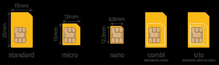 Как сделать нано симку из обычной для айфона 59