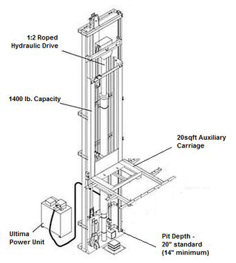 Elevator limit switch wiring diagram limit switch circuit for 120 volt window air conditioner