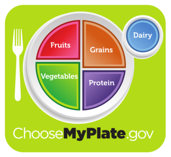 Choose MyPlate.gov Nutricion guide