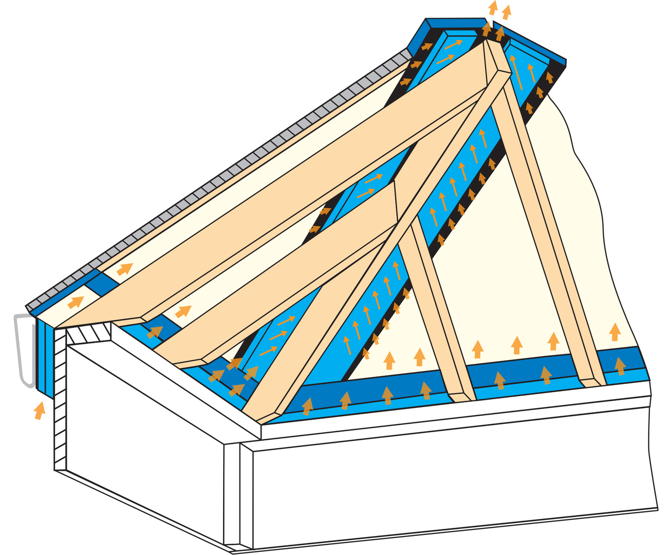Image Result For Roof Ridge Vent
