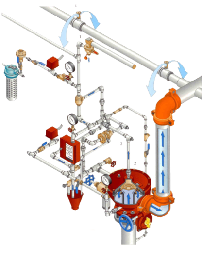Deluge systems for Fire sprinkler system cost calculator