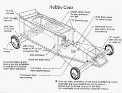 Winnebago Motorhome Wiring Diagram Ignition Ford Transit