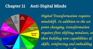 digital mind, digital thinking