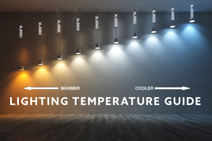 Color Temperature Color Accuracy And Color Rendering Index