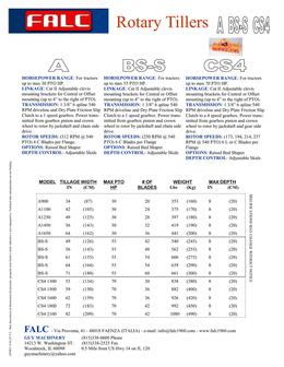 Falc Models A B CS4 Specifications US