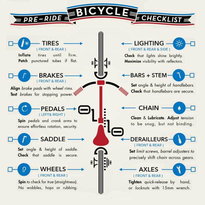 Pre-Ride Bicycle Checklist