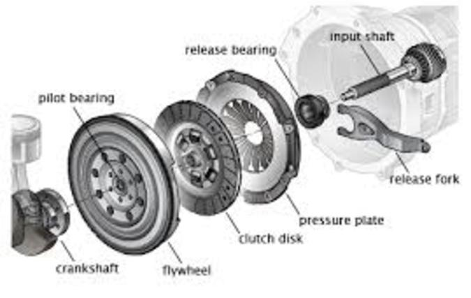 Flywheel Repair and Replacement Services and Cost in Edinburg