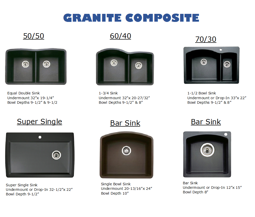 Granite composite sinks pros and cons - Loading