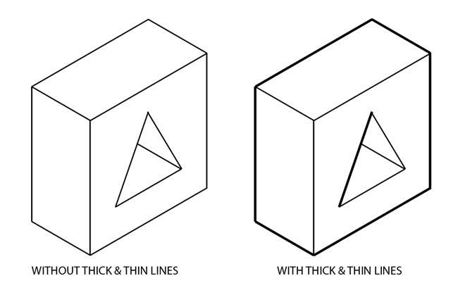 Thick Line Drawing Algorithm In C : Thick thin lines gives more emphasis to a d image